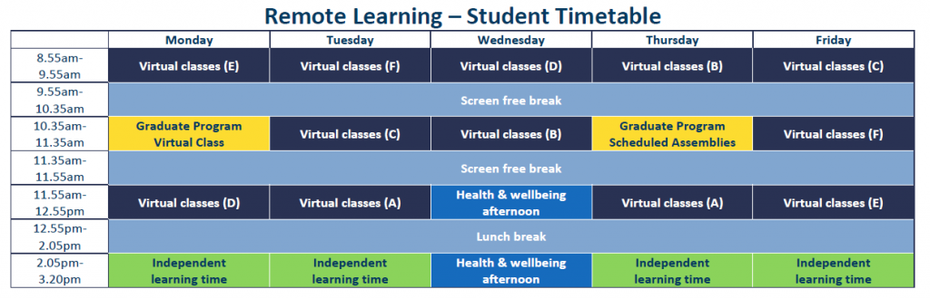 Transition to Remote Learning 5/8
