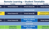 Transition to Remote Learning 15/7